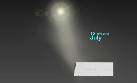 ( نورگیری طبیعی بنا در ماههای مختلف سال ( با توجه به موقعیت جغرافیایی آن -ژوئیه (بین تیر و مرداد)
