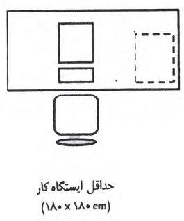 ابعاد و اندازه در ایستگاه های کار و دفاتر