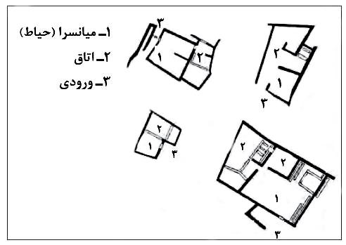 چهارگونه خانه در زاغه برای چهار گروه از مردم