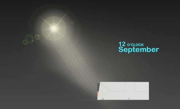 ( نورگیری طبیعی بنا در ماههای مختلف سال ( با توجه به موقعیت جغرافیایی آن -سپتامبر (بین شهریور و مهر)
