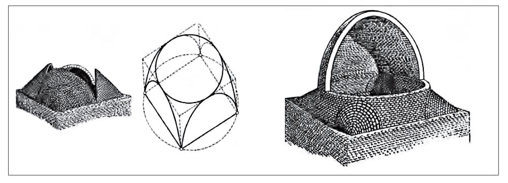 ارمغان ایران برای جهان؛ پوشش گنبد بر فضای مکعب شکل با استفاده از روش گوشه سازی لچکی