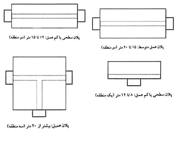 چند نمونه پلان اداری با ابعاد مختلف