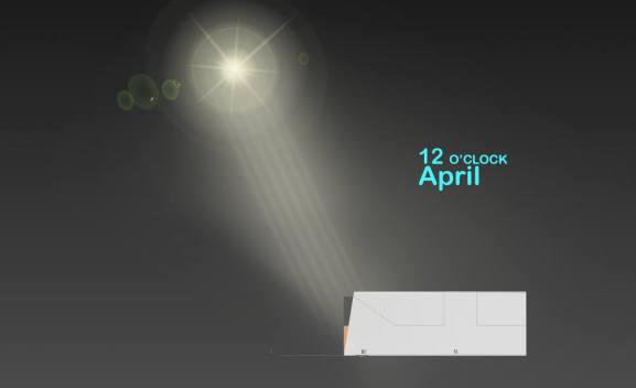 ( نورگیری طبیعی بنا در ماههای مختلف سال ( با توجه به موقعیت جغرافیایی آن -آوریل (بین فروردین و اردیبهشت)