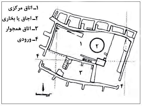 زاغه، نقشه معبد