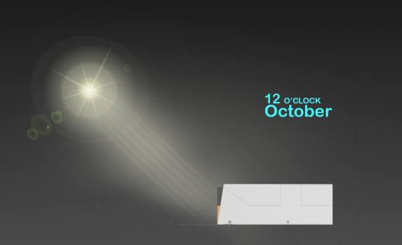 ( نورگیری طبیعی بنا در ماههای مختلف سال ( با توجه به موقعیت جغرافیایی آن -اکتبر (بین مهر و آبان)