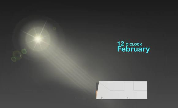 ( نورگیری طبیعی بنا در ماههای مختلف سال ( با توجه به موقعیت جغرافیایی آن - فوریه (بین بهمن و اسفند)