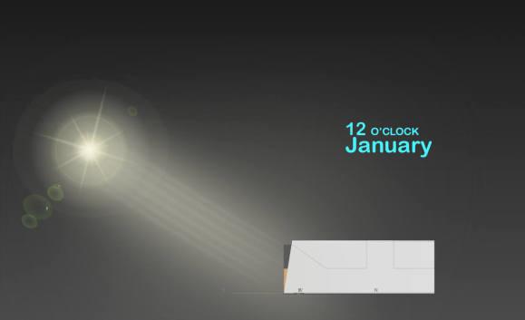 نورگیری طبیعی بنا در ماه ژانویه (بین دی و بهمن)