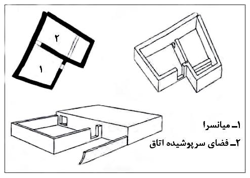 طرح یک خانه در زاغه