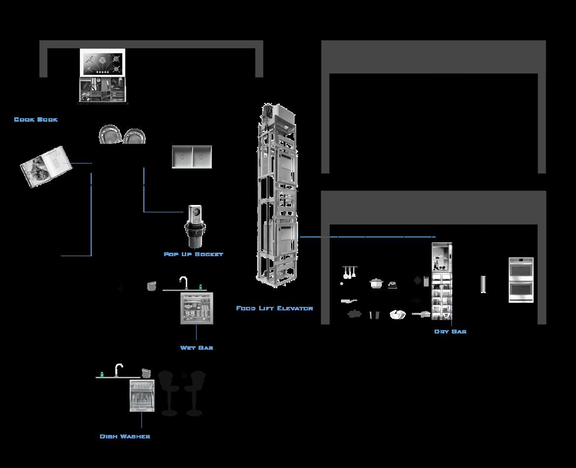 دیتیل آشپزخانه ی طراحی شده ( استودیو معماری دیدآ)