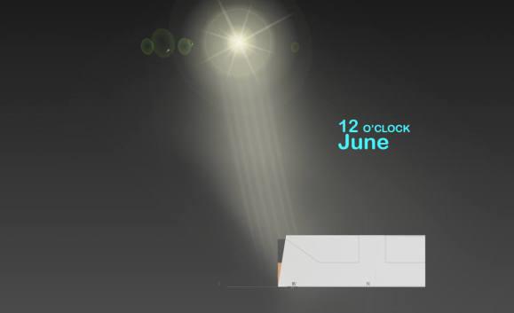 ( نورگیری طبیعی بنا در ماههای مختلف سال ( با توجه به موقعیت جغرافیایی آن -جوئن (بین خرداد و تیر)