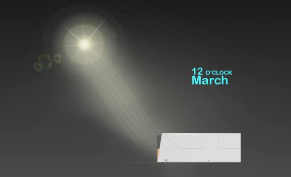 ( نورگیری طبیعی بنا در ماههای مختلف سال ( با توجه به موقعیت جغرافیایی آن -مارس (بین اسفند و فروردین)