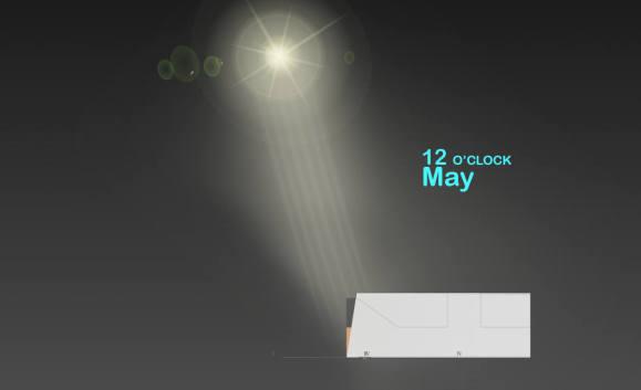 ( نورگیری طبیعی بنا در ماههای مختلف سال ( با توجه به موقعیت جغرافیایی آن -مه (بین اردیبهشت و خرداد)
